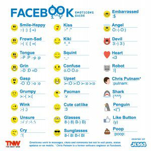 Emoticons For Business :)