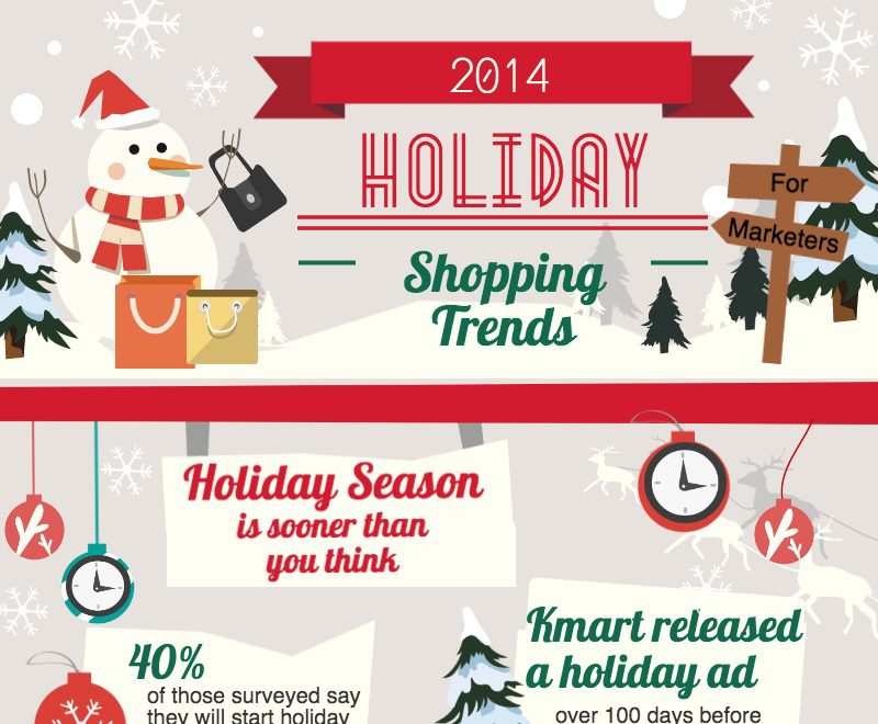 [Infographic] 2014 Holiday Shopping Trends