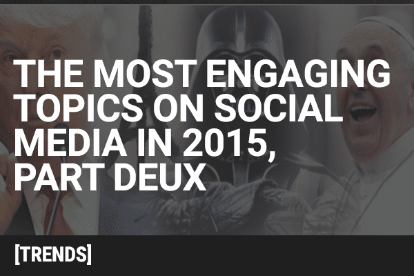 The Most Engaging Topics on Social Media in 2015 (so far)