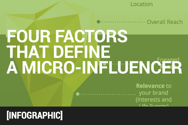 Four Factors that Define a Micro-Influencer [Infographic]
