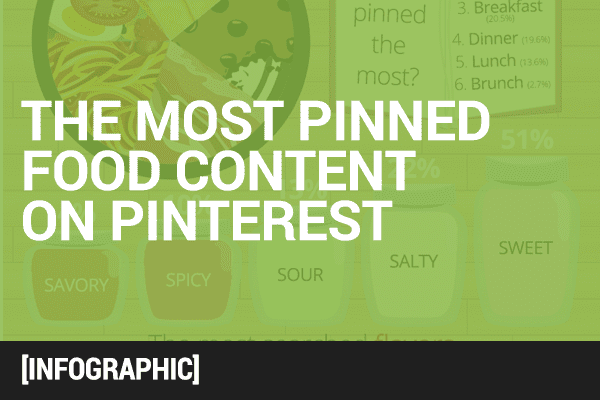 Which Pins Do Pinterest Users Eat Up? [Infographic]