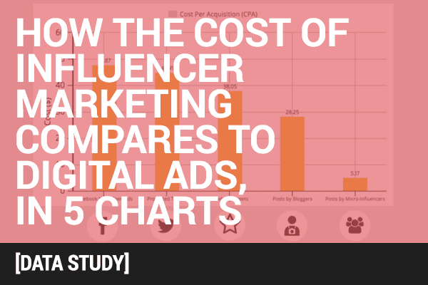 How the Cost of Influencer Marketing Compares to Paid Ads, in 5 Charts
