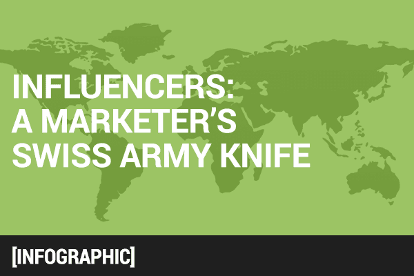 12 Most Popular Influencer Marketing Objectives [Infographic]