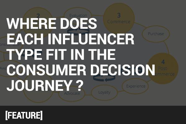 consumer decision journey for influencer marketing