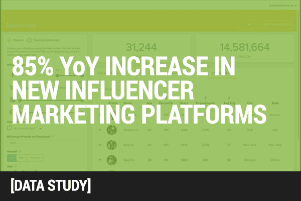 3 Insights on Influencer Marketing Platform Adoption