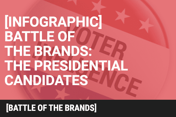 Battle of the Brands: Presidential Candidates Edition